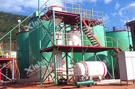 Processo CIP de mina de ouro (método de pasta de carbono)