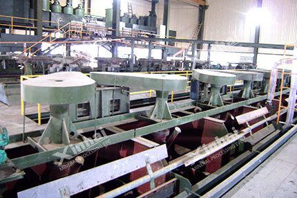 Processamento de minerais Cu-Pb-Zn