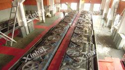 Projeto de flotação de ouro de 2000tpd Heilngjiang Wulaga