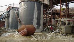 Projeto de processamento de ouro de CIP do Irã