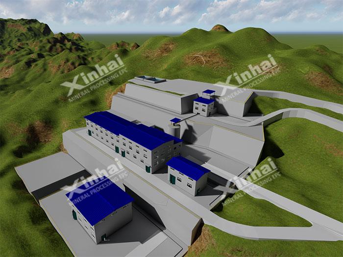 Projeto de mina
