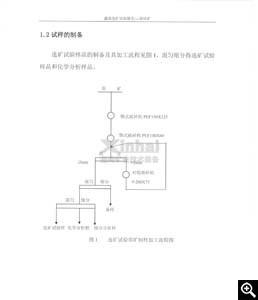 Fluxograma de amostragem e processamento do teste de minério bruto de curativo mineral