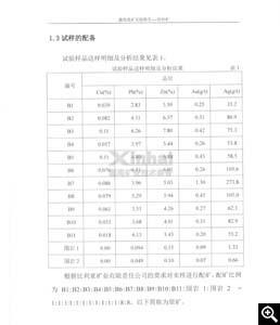 Detalhes da amostra de teste e resultados da análise