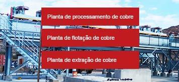 Planta de processamento de cobre
